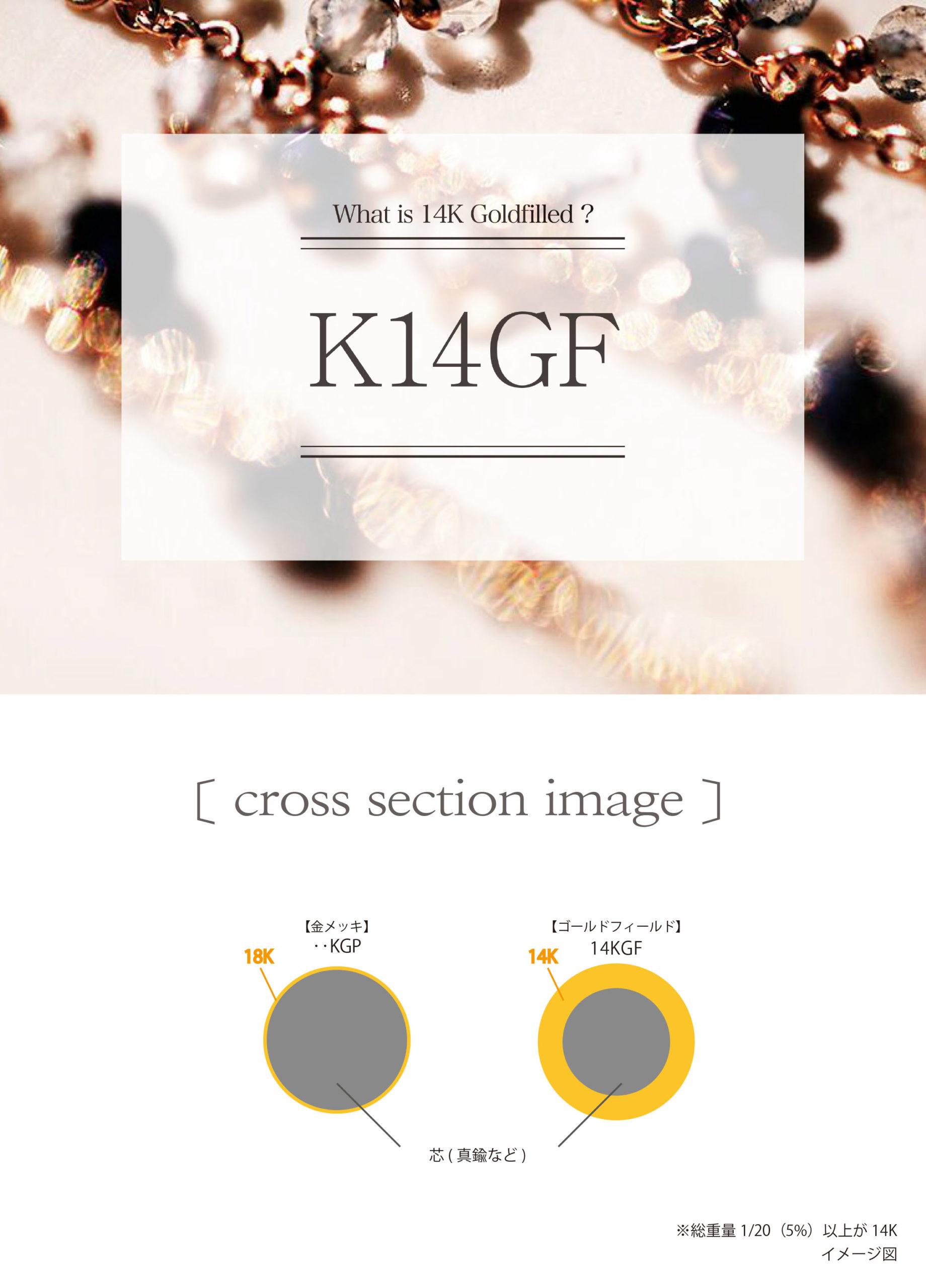 K14GF